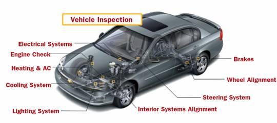 Technische gegevens auto opvragen